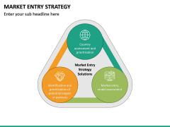 Market Entry Strategy PPT Slide 27