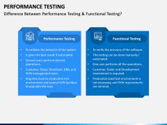 Performance Testing PPT Slide 5