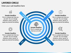 Layered Circle PPT Slide 3