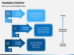 Training Strategy PPT Slide 10