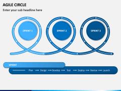 Agile Circle PPT Slide 3