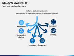 Inclusive Leadership PPT Slide 6