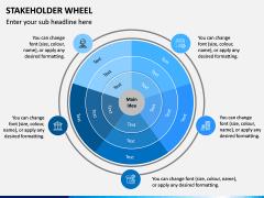 Stakeholder Wheel PPT Slide 7