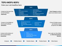 Tofu Mofu Bofu PPT Slide 6