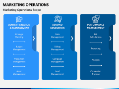 Marketing Operations PPT Slide 3