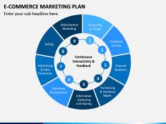 E-commerce Marketing Plan PPT Slide 12