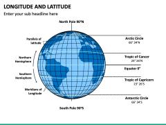 Longitude and Latitude PPT Slide 2