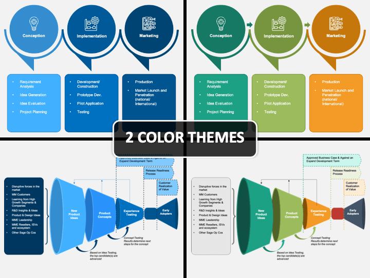 Innovation Phases PPT Cover Slide