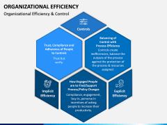 Organizational Efficiency PPT Slide 3