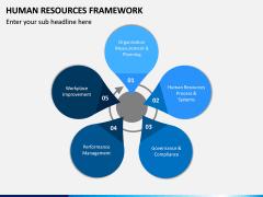 Human Resources Framework PPT Slide 12