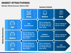 Market Attractiveness PPT Slide 1