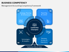 Business Competency PPT Slide 5