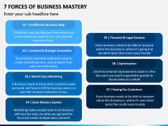 7 Forces of Business Mastery PPT Slide 3