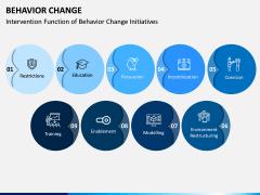 Behavior Change PPT Slide 8
