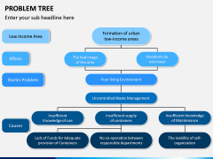 Problem Tree PPT Slide 6
