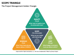 Scope Triangle PPT Slide 2