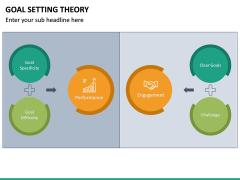 Goal Setting Theory PPT Slide 25