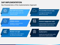 SAP Implementation PPT Slide 2