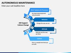 Autonomous Maintenance PPT Slide 1