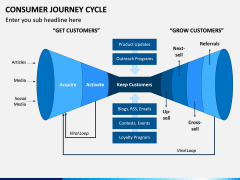Consumer Journey Cycle PPT Slide 2