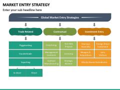 Market Entry Strategy PPT Slide 23