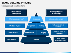 Brand Building Pyramid PPT Slide 1