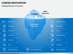 Iceberg Motivation PPT Slide 1