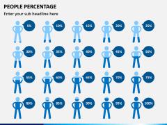 People Percentage Icons PPT Slide 2