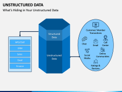 Unstructured Data PPT Slide 8