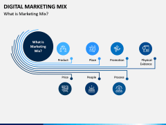 Digital Marketing Mix PPT Slide 8
