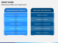 Credit Score PPT Slide 4