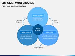 Customer Value Creation PPT Slide 5