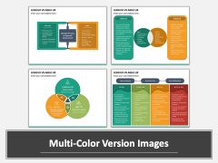 Lean UX vs Agile UX Multicolor Combined