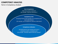 Competency Analysis PPT Slide 1