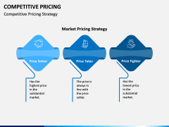 Competitive Pricing PPT Slide 8
