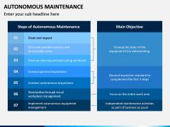 Autonomous Maintenance PPT Slide 2