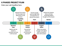 6 Phases Project Plan PPT Slide 2
