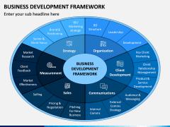 Business Development Framework PPT Slide 1
