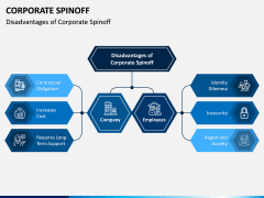 corporate-spinoff PPT Slide 5