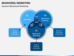 Behavioral Marketing PPT Slide 5