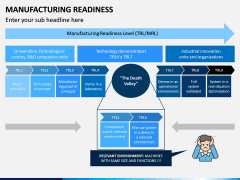 Manufacturing Readiness PPT Slide 1