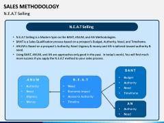 Sales Methodology PPT Slide 10