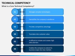 Technical Competency PPT Slide 3