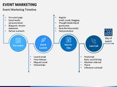 Event Marketing PPT Slide 2