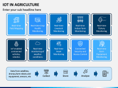 IoT in Agriculture PPT Slide 7