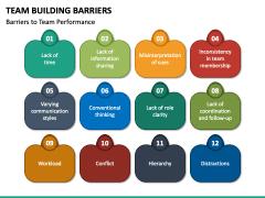 Team Building Barriers PPT Slide 4