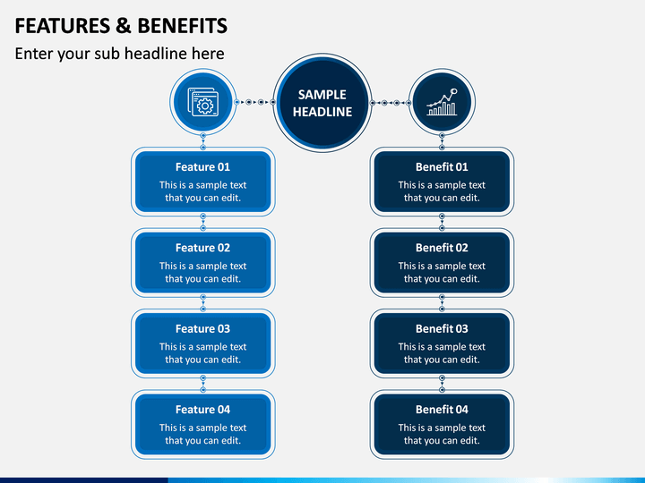 Features And Benefits Powerpoint Template