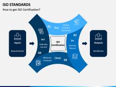 ISO Standards PPT Slide 9