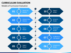 Curriculum Evaluation PPT Slide 2