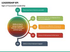 Leadership KPI PPT Slide 4
